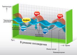 <b>Сплит система Jax ACY-24HE</b> купить в Краснодаре, интернет ...