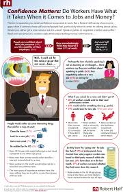 how to ask for a raise 4 tips for accounting professionals click here to view the infographic