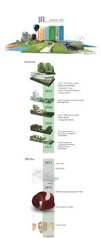landscape designer resume sample cipanewsletter about jrl design u0026 resume jr design