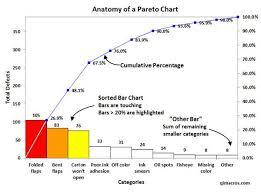 pareto chart in excel   pareto diagram   qi macrospareto chart in excel created by qi macros add in