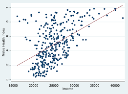 scatter plot   qi toolbox   minnesota dept  of healthscatter plot  the atlantic cities