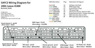 2006 lexus gs300 wiring diagram wirdig ecu wiring diagram in addition 2000 lexus gs300 stereo wiring diagram