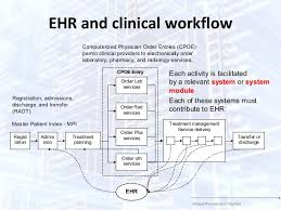 on the extended clinical workflows for personalized healthcare    clinical workflow