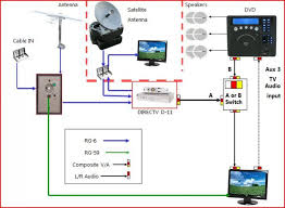 rv satellite wiring diagram wiring diagram tv connections diagrams nilza