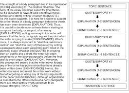 Persuasive Essay   CK    Foundation cK    An example of a persuasive body paragraph paired with an explanation of its parts
