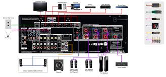 home cinema av set up guide audio affair blog av set up diagram