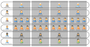 organisational structure matrix organisation harms your company matrix org