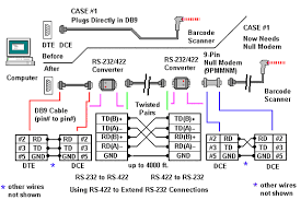null modem serial cable wiring diagram null image how do i connect rs 422 converters to extend rs 232 b b electronics on null modem rs232 serial cable pinout