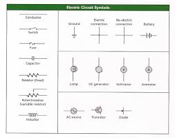 dc power supply circuit diagram symbol  ionaphysicsorgiona prep    dc power supply circuit diagram symbol
