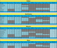 us collect a coin my coin collecting spreadsheet uscc 2014 stats