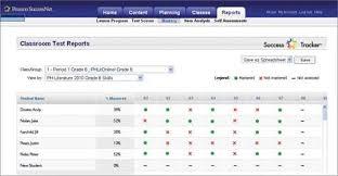 Essay scorer login   mfacourses    web fc  com