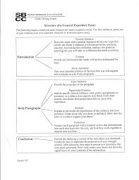 types of essay structures to what extent essay structure ielts essay writing taskcompucenter