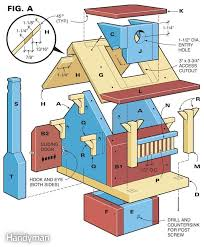 Why Pay    Free Access to Free Woodworking Plans and ProjectsLink Type    plans   Wood Source  FamilyHandyman   Fix Link