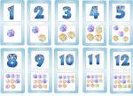 Цифры для детей распечатать от 1 до 10 раскраски