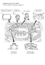 vauxhall zafira fuse box diagram 2004 vauxhall zafira relay diagram zafira image wiring diagram on vauxhall zafira fuse box diagram 2004