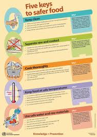 hygiene and safety in the kitchen poster szukaj w google hygiene and safety in the kitchen poster szukaj w google