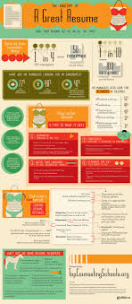 some answers to those resume questions eagle staffing infographic giving advice about what makes a good resume
