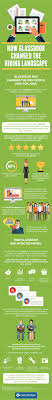 how glassdoor changed the hiring landscape infographic how glassdoor changed the hiring landscape infographic blog