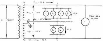 the single phase, three wire secondary system Wiring Diagrams Three Phase Transformers 1 schematic diagram of a three wire system supplied from a single phase transformer wiring diagram for three phase transformer