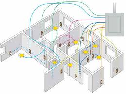 home electrical wiring diagrams  tags   electrical wiring    home electrical wiring diagrams