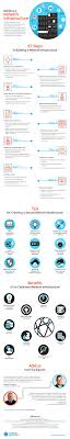 building a network infrastructure infographic exigent networks share
