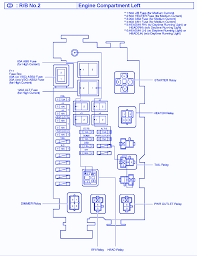 toyota tacoma 2009 engine fuse box block circuit breaker diagram Tacoma Fuse Box toyota tacoma 2009 engine fuse box block circuit breaker diagram tacoma fuse box diagram