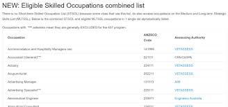 short term skilled occupations list stsol skillselect new eligible skilled occupations combined list