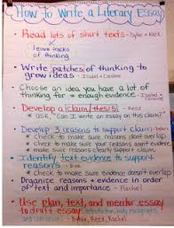 images about literary essays on pinterest  constructed  learn more at bpblogspotcom