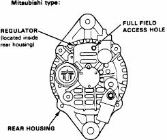 wiring diagram mitsubishi alternator wiring image civic alternator wiring diagram wiring diagram schematics on wiring diagram mitsubishi alternator