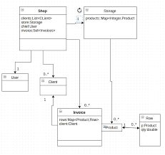 how to correctly draw a uml class diagram with fully qualified    enter image description here
