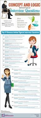 the logic behind 19 common interview questions interview get what is the logic behind the most popular interview questions infographic careeradvisordaily dug this up and thought it might be good to pin it