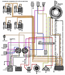 mercury outboard wiring diagram ignition switch solidfonts boat ignition wiring diagram mercury diagrams
