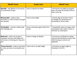 smart fitness goals examples related keywords suggestions smart goal example goals examples fitness