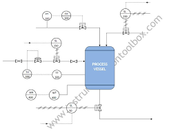 piping and instrumentation diagrams tutorials iv  learning    symbols used in the p amp id
