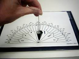 Image result for simple pendulum chart