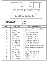wiring diagram for ford radio the wiring diagram ford expedition stereo wiring diagram ford expedition radio wire wiring diagram