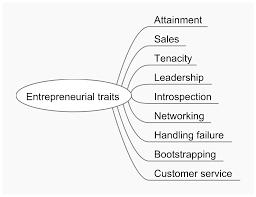the entrepreneurial spirit wfuv the entrepreneurial spirit