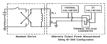 file schematic diagram of measurements using bi   load  newman    file schematic diagram of measurements using bi   load  newman device