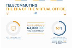 telecommuting the era of virtual office united world telecom telecommuting the era of virtual office united world telecom contactcenterworld com blog