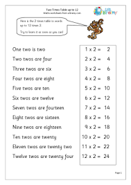 Homework help multiplication facts