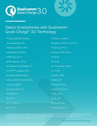 Select Smartphones with Qualcomm Quick Charge 3.0 | Manualzz