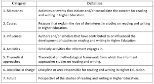essay on the topic importance of discipline   websitereportsweb  essay on the topic importance of discipline