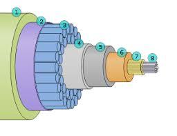 How it Works - Transatlantic <b>Fiber Optics</b>
