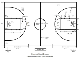 a detailed diagram of the basketball courtbasketball court diagram