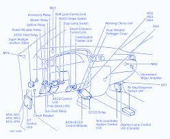 nissan 200sx 1997 interior fuse box block circuit breaker diagram nissan 200sx 1997 interior fuse box block circuit breaker diagram