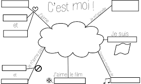 the french corner introducing yourself to classmates feel to use it in your class let me know what you like about it or what you might change students are given a list of vocabulary terms to like or