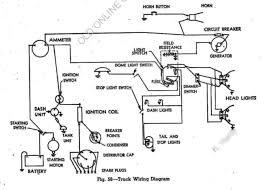 el camino wiring diagram 1979 el camino wiring diagram 1979 image wiring 1979 el camino wiring diagram images on 1979