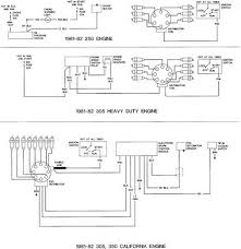spark plug wiring diagram 350 engine spark image spark plug wire routing 350 chevy images spark plug wire looms on spark plug wiring diagram