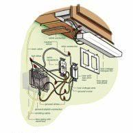 undercabinet lighting overview cabinet lighting flip book