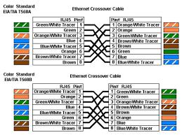 wiring diagram rj45 rj wiring diagram rj wiring diagrams online rj White Rodgers 1361 Wiring Diagram rj wiring diagram cat annavernon rj45 wiring diagram cat6 nilza net white rodgers 1361 wiring diagram